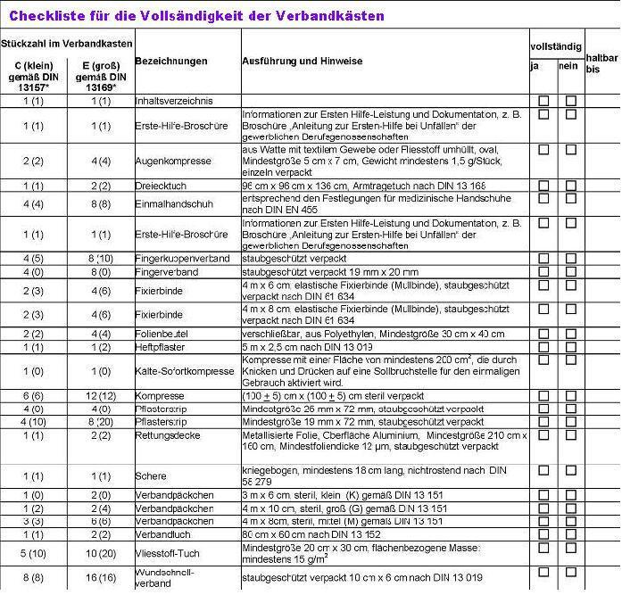 Digitales Verbandbuch Software Von Hoppe